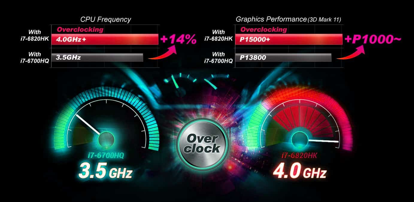 image of how much you can overclock your cpu
